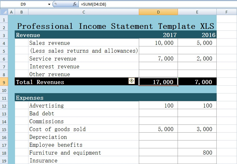important features of income statement template excel xls