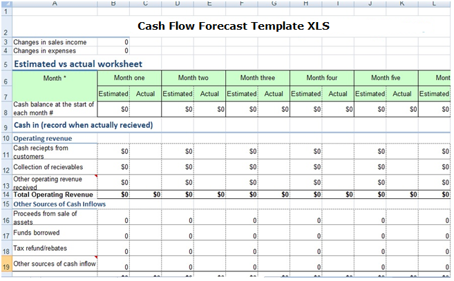 Cash Flow Forecast Template Xls 2017 Free Excel Spreadsheets And Templates