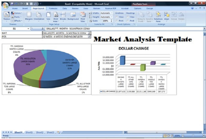 Marketing Analysis Template Excel