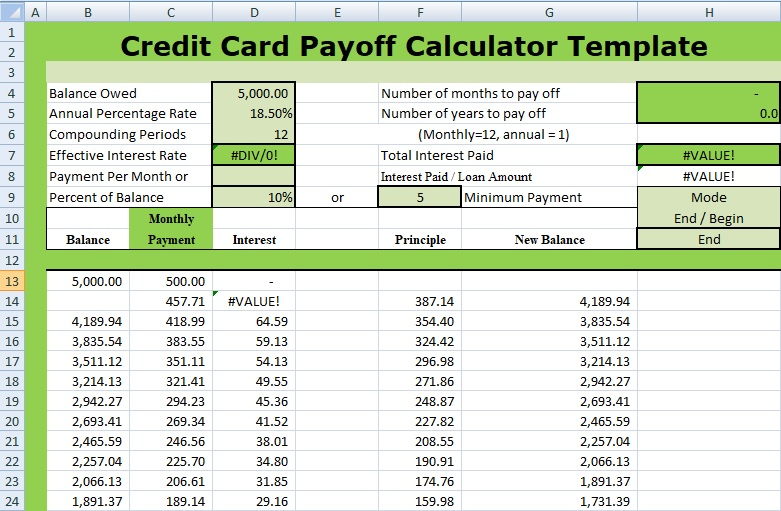 Credit Card Payoff Calculator Template XLS
