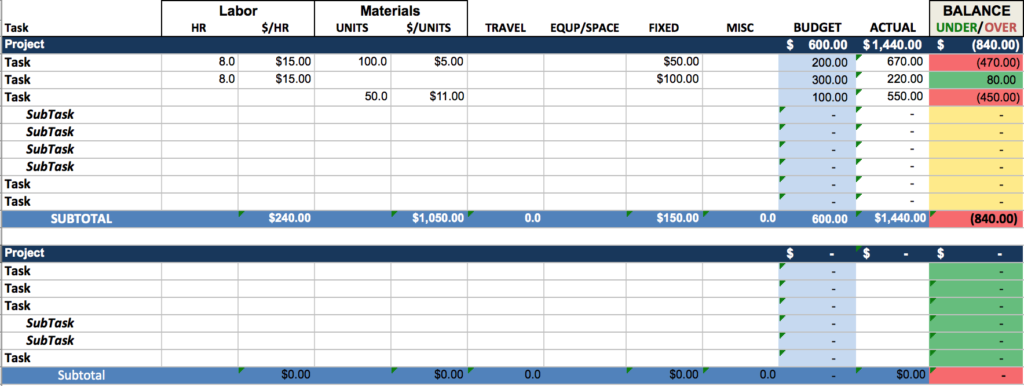 Operating Expense Budget Template xls