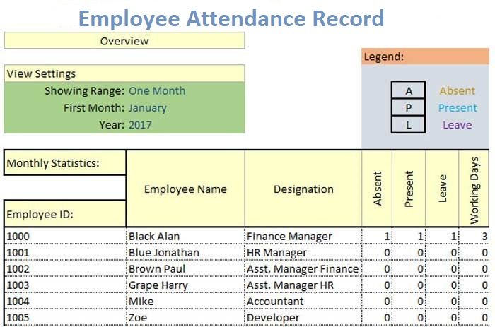Employee Attendance Record Template Excel Free Excel Spreadsheets And Templates